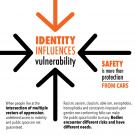 "Image reads: ""Identity influences vulnerability"" and ""Safety is more than protection from cars"""